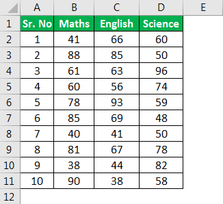 Excel Covariance Matrix- Example 1.1