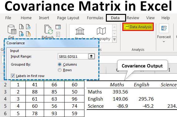 Covariance-Matrix-in-Excel