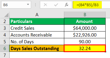 Days Sales Outstanding Formula Example 2.2