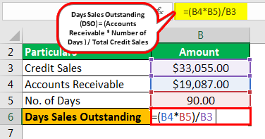 Days Sales Outstanding Formula Example 3.1