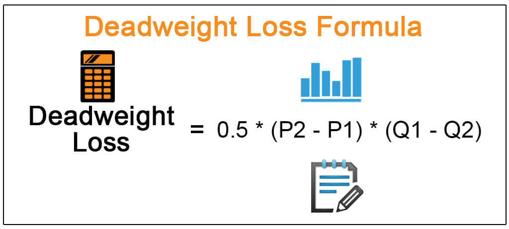 Deadweight Loss Formula