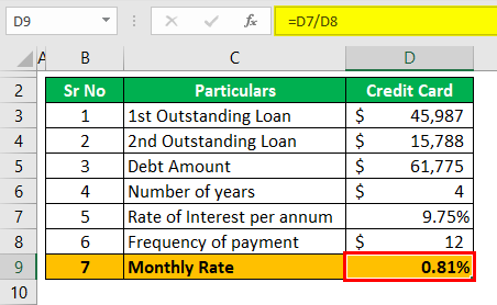 Debt Consolidation Calculator Example 1 (Monthly Rate)