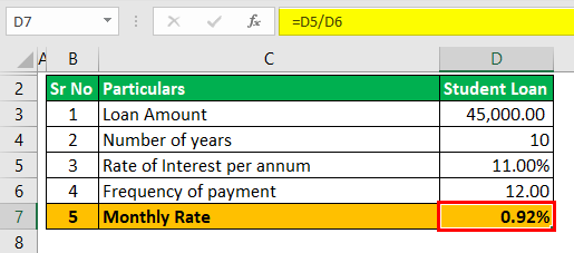 Debt Consolidation Calculator Example 2 (Monthly Rate)