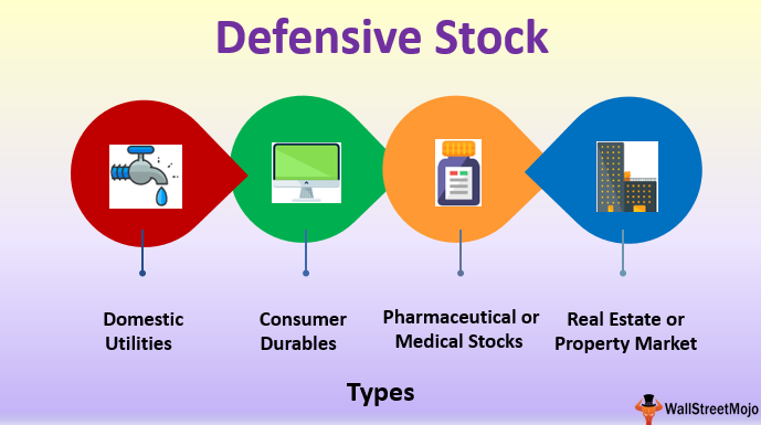 Defensive Stock