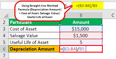 Depreciation Formula Example 1.1