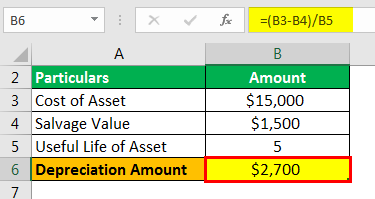 Depreciation Formula Example 1.2