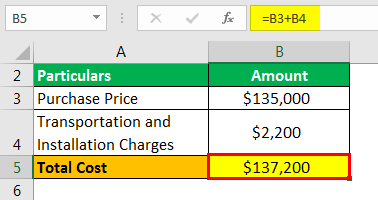 Depreciation Formula Example 1.3