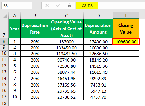 Depreciation Formula Example 2.3