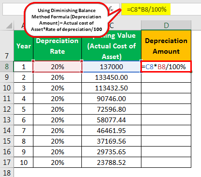 Depreciation Formula Example 2