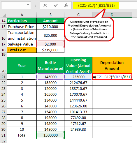 Depreciation Formula Example 3.2