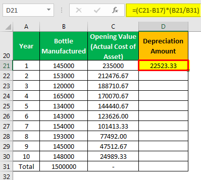 Depreciation Formula Example 3.3