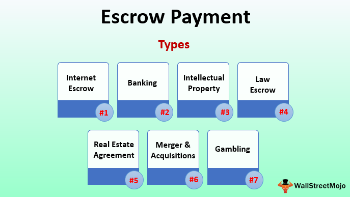 Escrow Payment