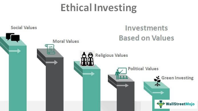 Ethical-Investing