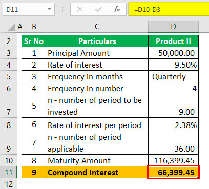 Example 2 - Product 2 (Compound Interest).png