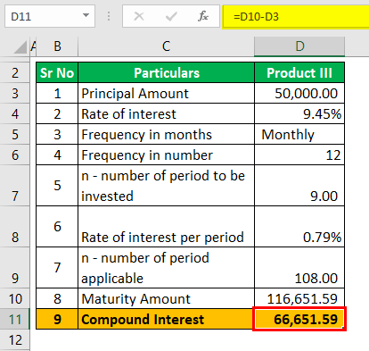 Example 2 - Product 3 (Compound Interest)
