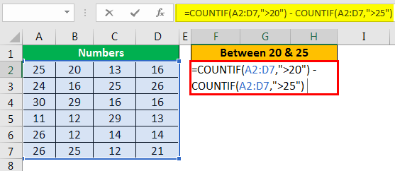 Excel COUNTIF Multiple Condition Example 4.2