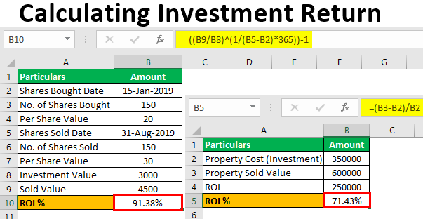 calculating investment return in excel step by step examples. Black Bedroom Furniture Sets. Home Design Ideas