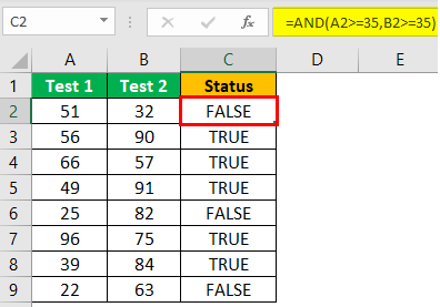 Excel Interview - Question 4 (AND Function)
