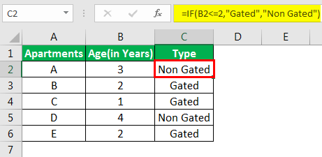 Excel Interview - Question 4 (IF Function)
