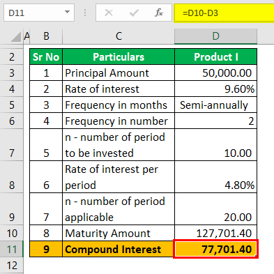 Fixed deposit rate of interest example 2 (Compound Interest).png
