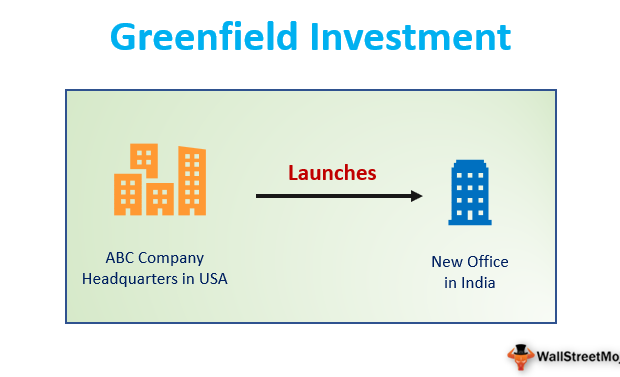 Greenfield-Investments