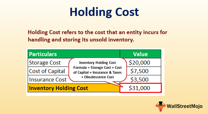 capital inventory definition