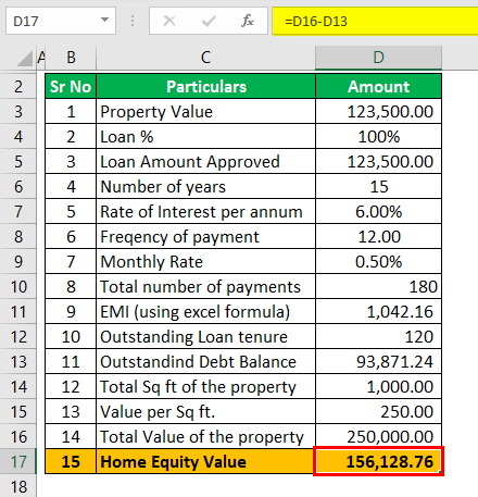Home equity calculator example 1 (Home Equity Value)
