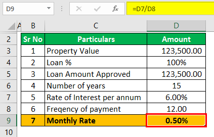 Home equity calculator example 1 (Montly Rate)