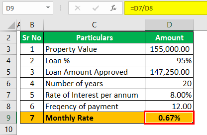 Home equity calculator example 2 (Monthly Rate)