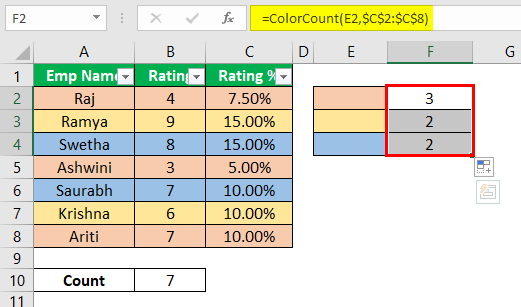 How to Count Cells with Color in Excel Example 1.16