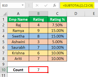 How to Count Cells with Color in Excel Example 1.4