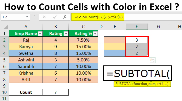 How to Count Cells with Color in Excel