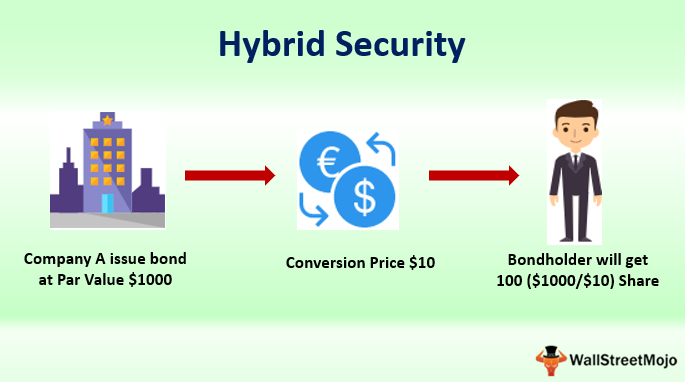 Hybrid Security