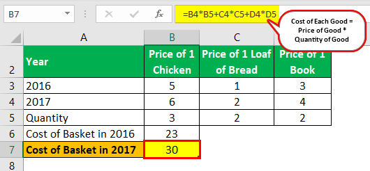 Inflation Formula Example 4.2