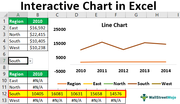 Interactive-Chart-in-Excel