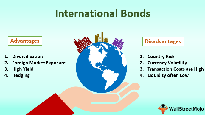 International Bonds