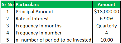 Investment Calculator - Example 1.1