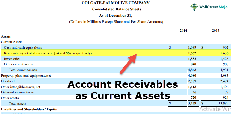 Is-Account-Receivable-a-Current-Asset.png