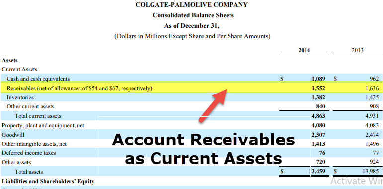 Is Account Receivable a Current Asset