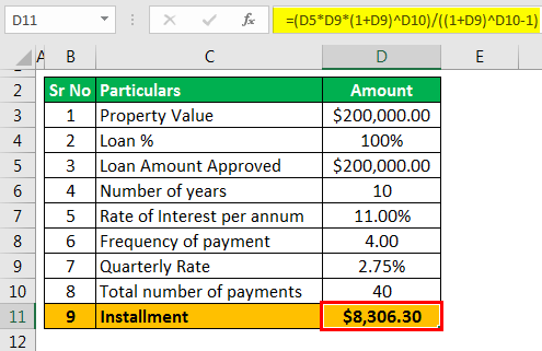 Loan Repayment Calculator (Example 1 - Output)