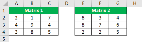Example 2.1 - Given