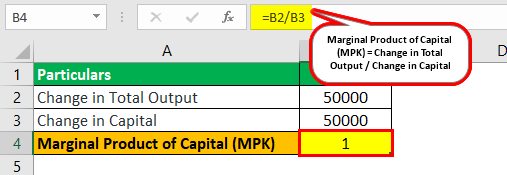 Marginal Product of Capital Example 1.0