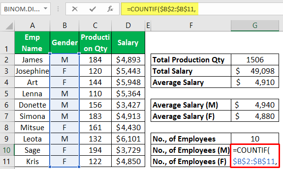 Excel Mathematical Function (Using Countif) 1-1