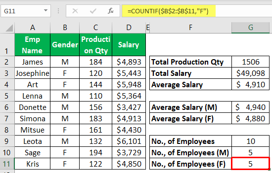 Excel Mathematical Function (Using Countif) 1-3