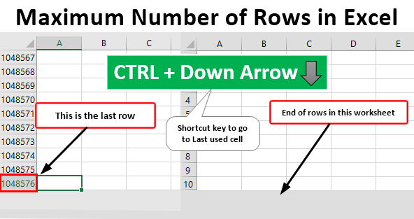 Maximum Number of Rows in Excel