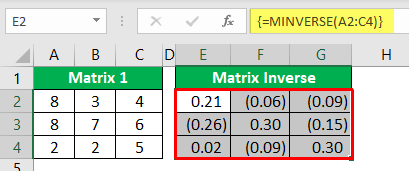 Minverse in Excel - Example 2-5
