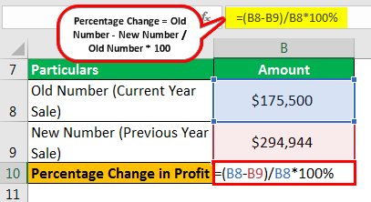 Percentage Change Formula Example 2.4