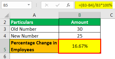 Percentage Change Formula Example 3.2