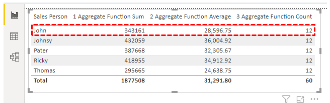 Power BI Aggregate - Count Example