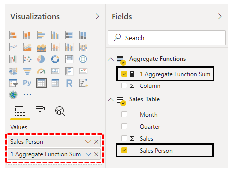 Power BI Aggregate - Drag Sales Person And 1AF Sum